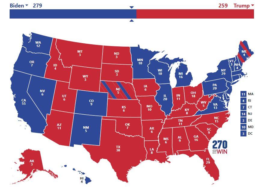 Election 2020: Polls & Predictions