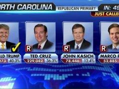 Donald Trump wins North Carolina