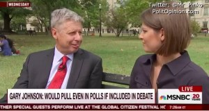 In a WTF moment Gary Johnson bizarrely sticks out his tongue and speaks while being interviewed by Kasie Hunt of NBC News.