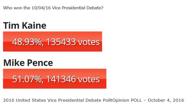 Poll VP Debate