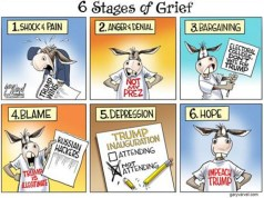 Six Stages of Grief