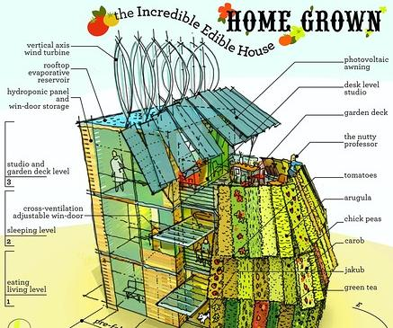 WSJ. The incredible edible house