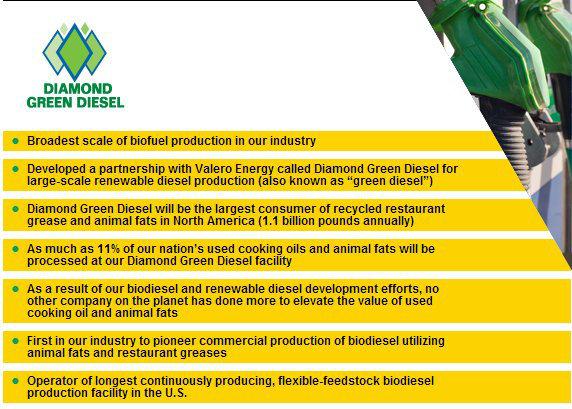 green-diesel