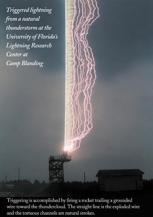 Credit: lightning.ece.ufl.edu