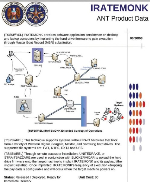 NSA-IrateMonk