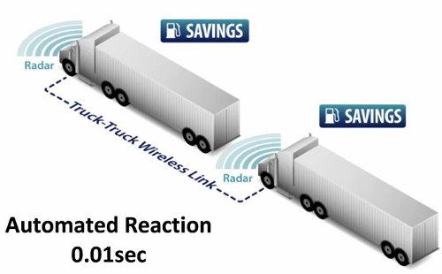 autonomous-trucks