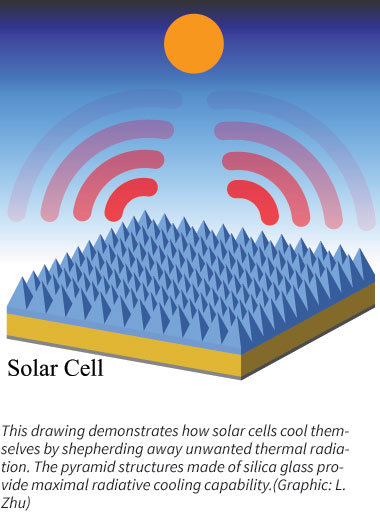 self-cooling-solar-cells