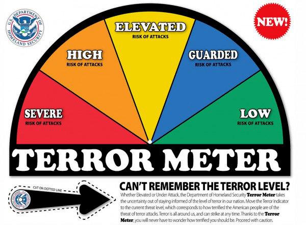 terror_meter