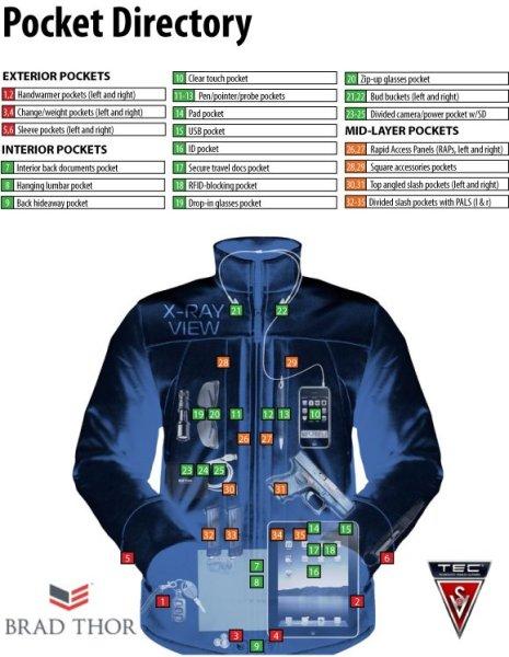 scottevest jacket