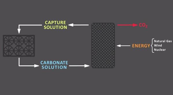 carbon-capture2