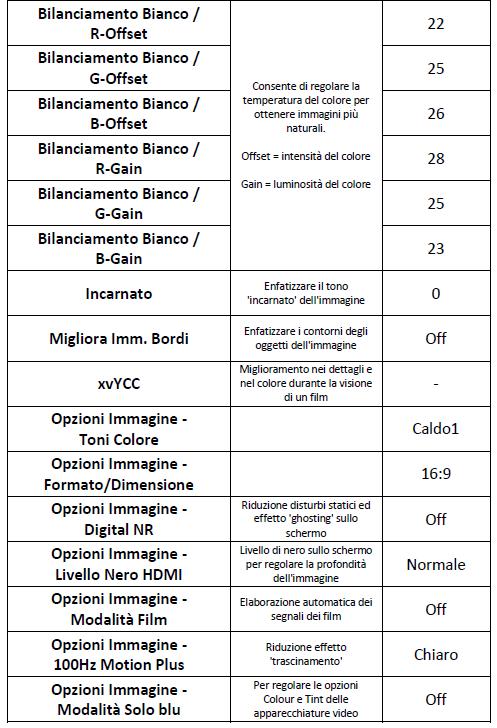 Settaggi02