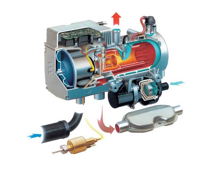 Pre-încălzitor `Binar 5D Compact`: comentarii