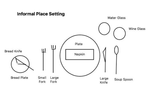 Table Setup Diagram