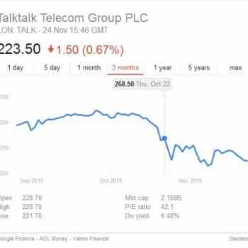 Talktalk shares