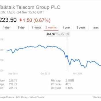 Talktalk shares