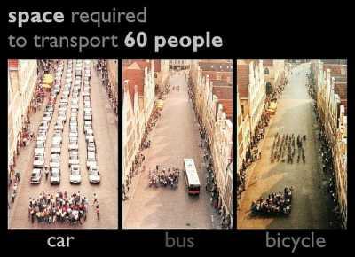 Misma cantidad de gente, distintos medios de transporte.