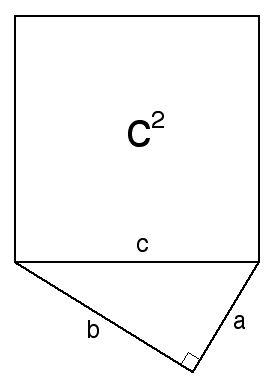 Math, Eloquently: a Plus b, Squared