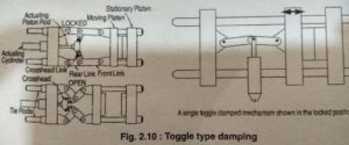 TOGGLE TYPE CLAMPING