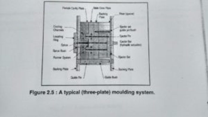 three plate molding system