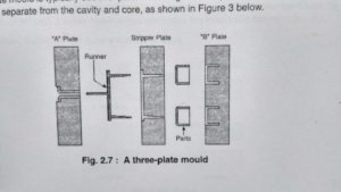 three plate mold