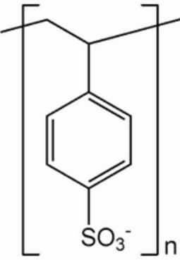 Properties of Polyelectrolytes