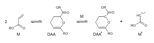 small resolution of styrene is one of the most versatile monomers it can be polymerized using many different techniques including free radical cationic and anionic