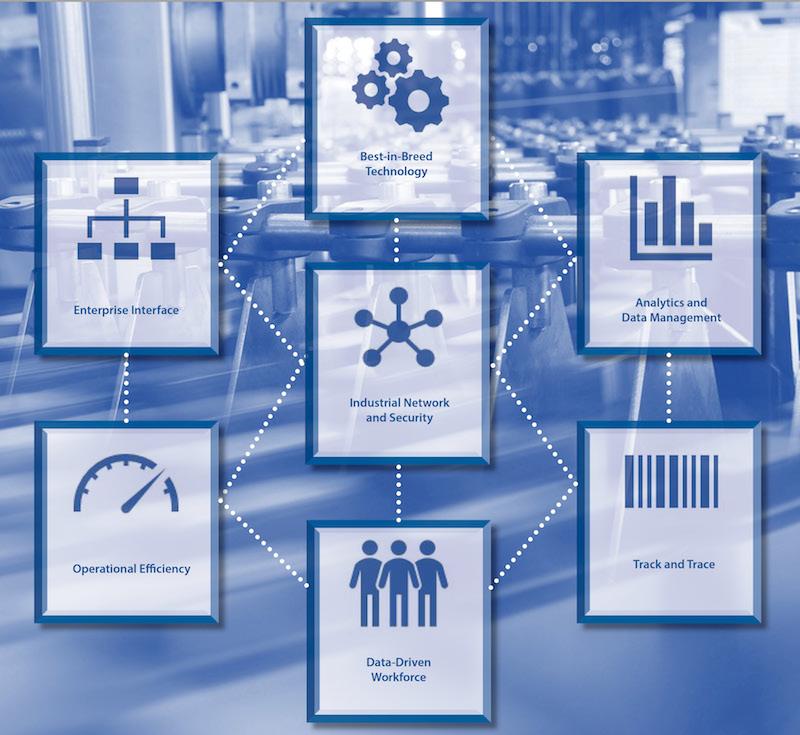 Smart Manufacturing Website Banner