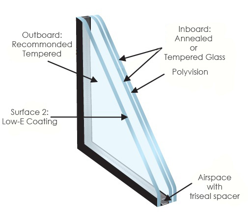 (Polyvision) Switchable Privacy Glass, Switchable Privacy Film, Smart Glass, Smart Film, Privacy Glass, Privacy Film, Electric Glass, Electrochromic glass, electrochromic film, switchable glass, architecture glass, Smart Glass Manufactures, Smart Glass USA, Smart Glass Pricing, Smart Glass Sales, Smart Glass Supplies, Smart Glass Windows, Smart Glass Opaque, Smart Glass Privacy, Smart Glass Technology, Smart Film Manufactures, Smart Film USA, Smart Film Pricing, Smart Film Sales, Smart Film Supplies, Smart Film Windows, Smart Film Opaque, Smart Film Privacy, Smart Film Technology, Switch Glass, PDLC, Skylight Privacy Glass, Skylight Switchable Window, Sunroof Switchable Glass, Sunroof Privacy Glass, Automobile Switchable Windows, Sunroof Privacy Window, Sunroof Switchable Window, Smart Automobile Glass, Switch Film, Switchable Privacy Glass Door, Switchable Privacy Window, Switchable Privacy Sunroof, Switchable Privacy Skylight, Switchable Privacy Office Window, Switchable Privacy Office Door, Switch Glass Door, Switch Window, Switch Sunroof, Switch Skylight, Switch Office Window, Switch Office Door, Electrochromic Glass Door, Electrochromic Window, Electrochromic Sunroof, Electrochromic Skylight, Electrochromic Office Window, Electrochromic Office Door (PolyBlind) Sectioned Switchable Privacy, Electronic Curtain Glass, Electronic Switchable Privacy Windows, Electronic Switchable Privacy Glass, Sectional Switchable Glass (PolyPattern) Pattern Privacy Glass, Smart Glass Pattern, Sectional Smart Glass Patterns cg (PolyHolo) Holographic Glass, 3D Pattern Glass (PolyFlush/PolyRainbow) Protean Glass, Unique Glass, Rainbow Translucent Glass