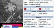 Anzavur'un Biga'ya Girerek Hükümet Konağına Yerleşmesi İkinci Anzavur Ayaklanması, bölgedeki olayların ortaya çıkardığı huzursuzluklardan ve İngilizler ile temasta bulunan bir takım kimseler tarafından meydana getirilmiştir. Ahmet Anzavur da daha önce […]