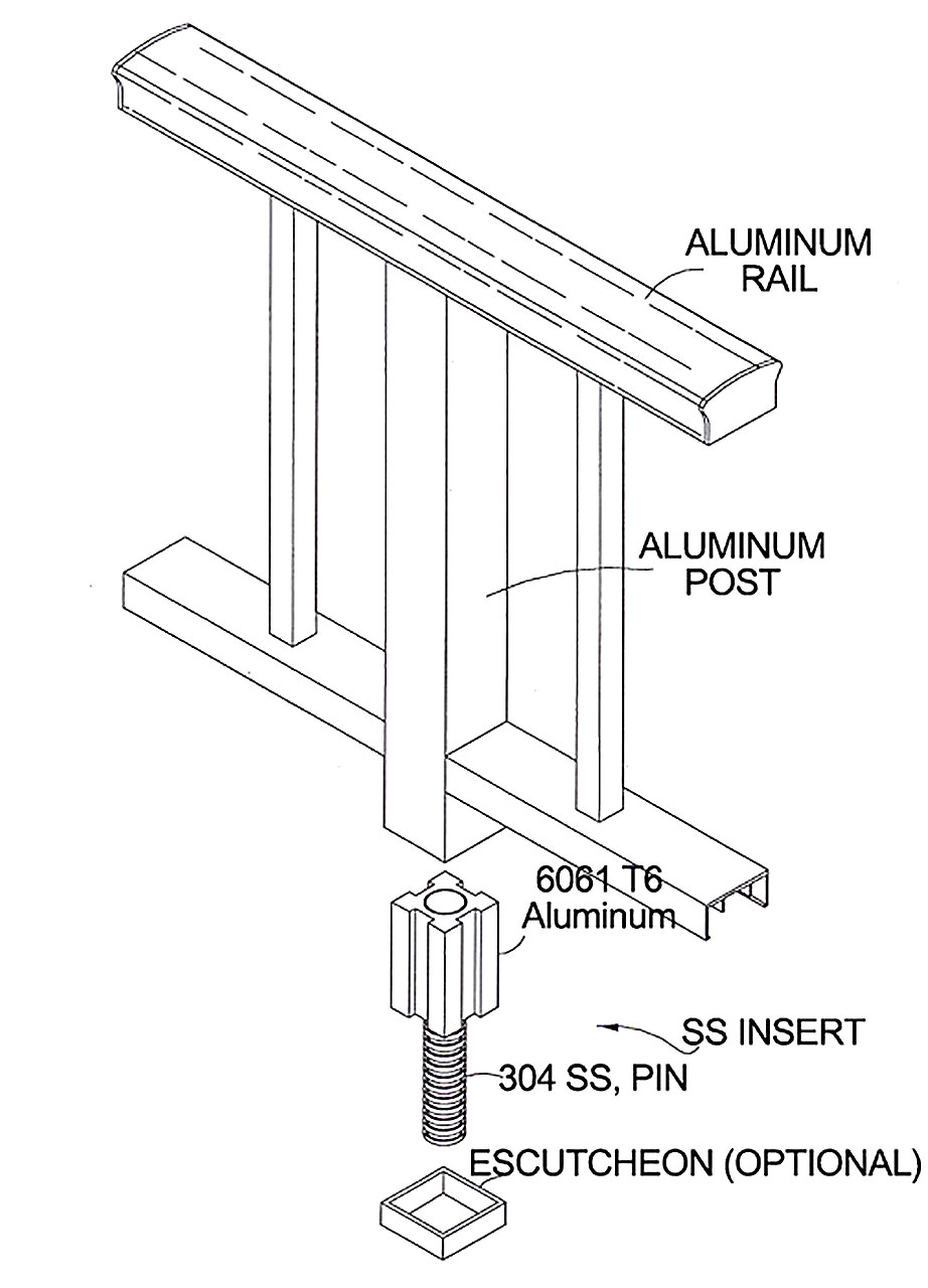 hight resolution of diagram of the poma pin method for securing guardrails