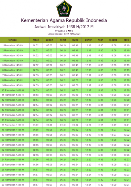 Jadwal Buka Puasa dan Imsakiyah Ramadhan 1438H daerah Mataram NTB