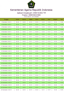 Jadwal Buka Puasa dan Imsakiyah Ramadhan 1438H daerah Medan