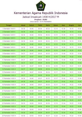 Jadwal Buka Puasa dan Imsakiyah Ramadhan 1438H daerah Pekanbaru