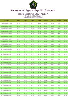 Jadwal Buka Puasa dan Imsakiyah Ramadhan 1438H daerah Yogyakarta