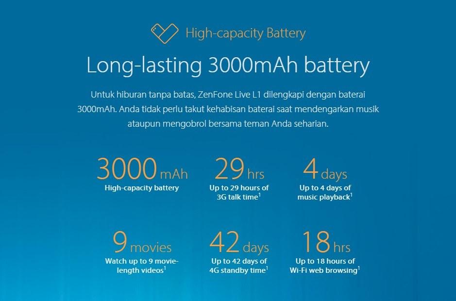 Kapasitas Baterai Zenfone Live L1