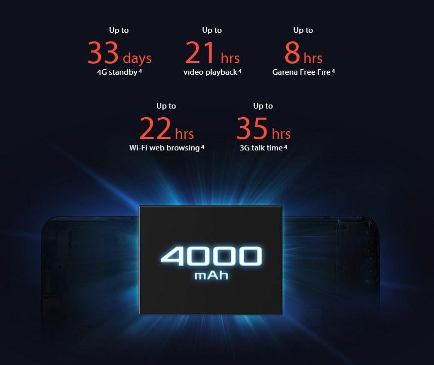 Kapasitas Baterai Zenfone Max M2   Image Source: Asus.com