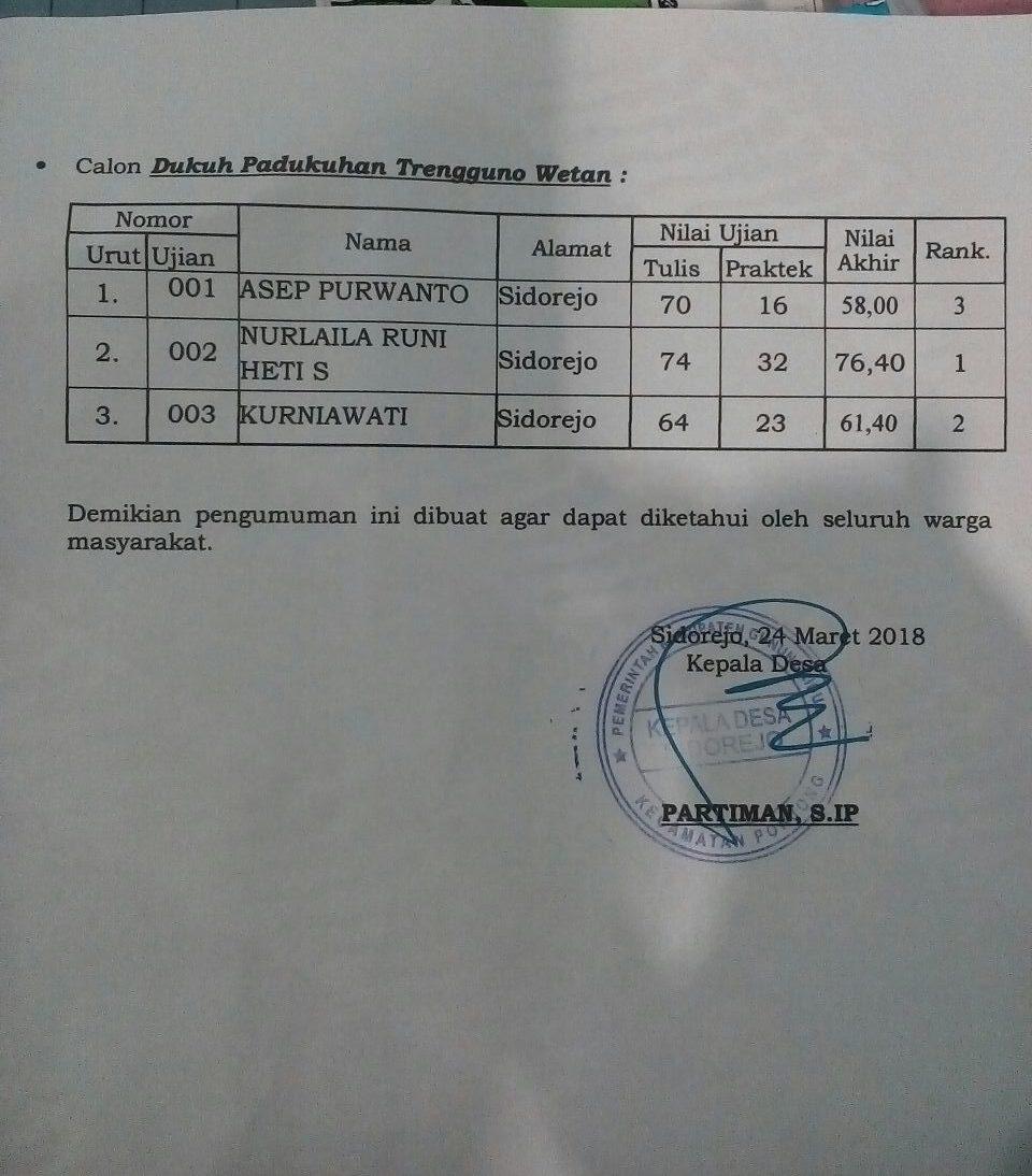 Hasil Ujian Pengisian Perangkat Desa Sidorejo 5