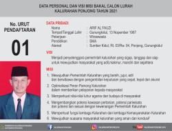 Profil Calon Lurah No Urut 01 Arif Al Fauzi