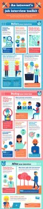 introvert guide_interview infographic
