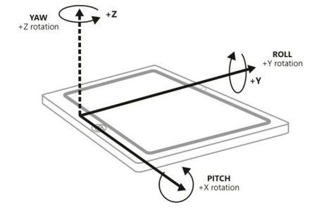 Fungsi Accelerometer dan Gyroscope Pada Smartphone Android
