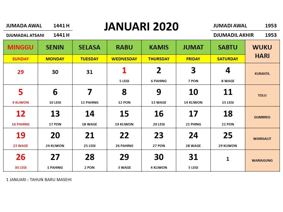Kalender Jawa 2020
