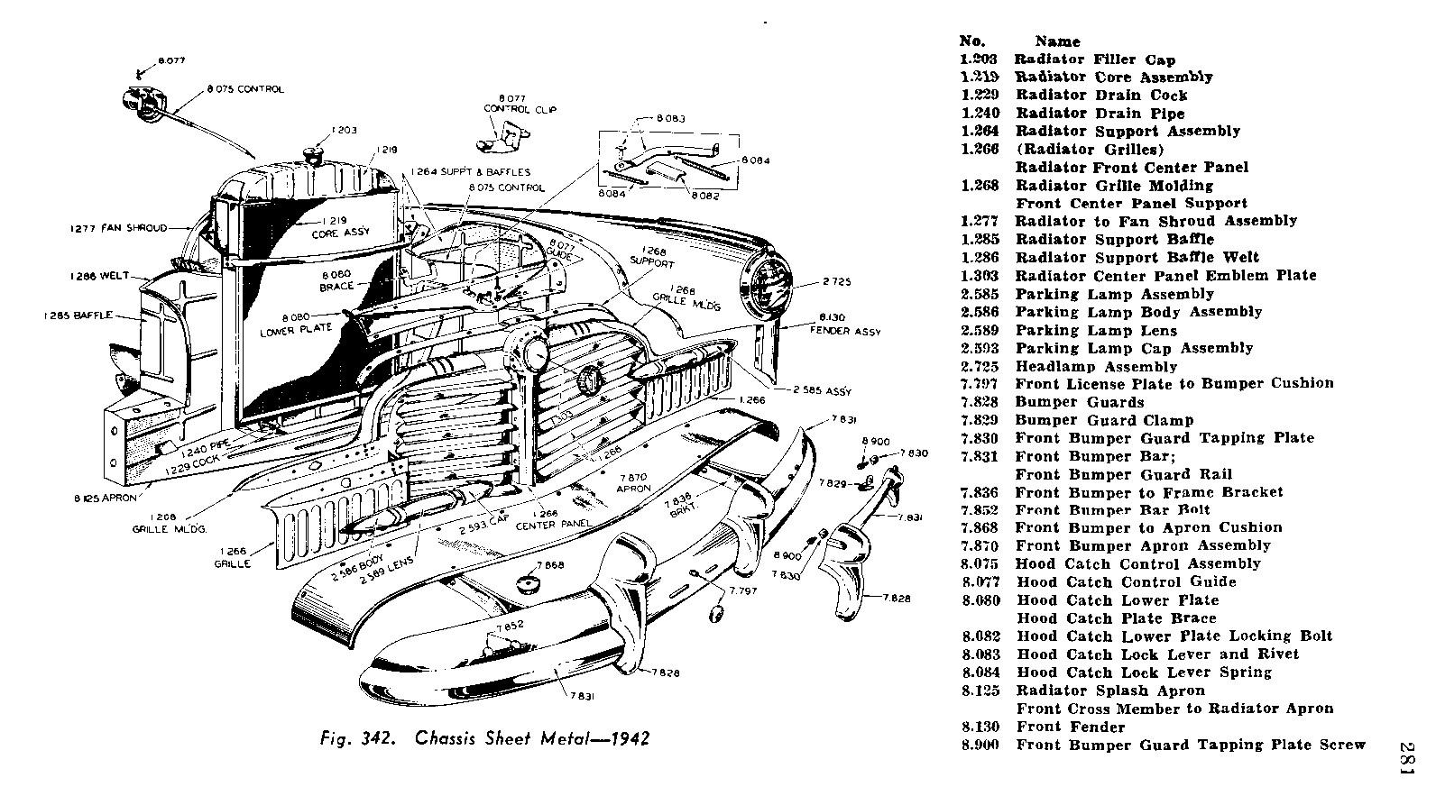 1941 Pontiac Shop Manual- Sheet Metal Page 3 of 11
