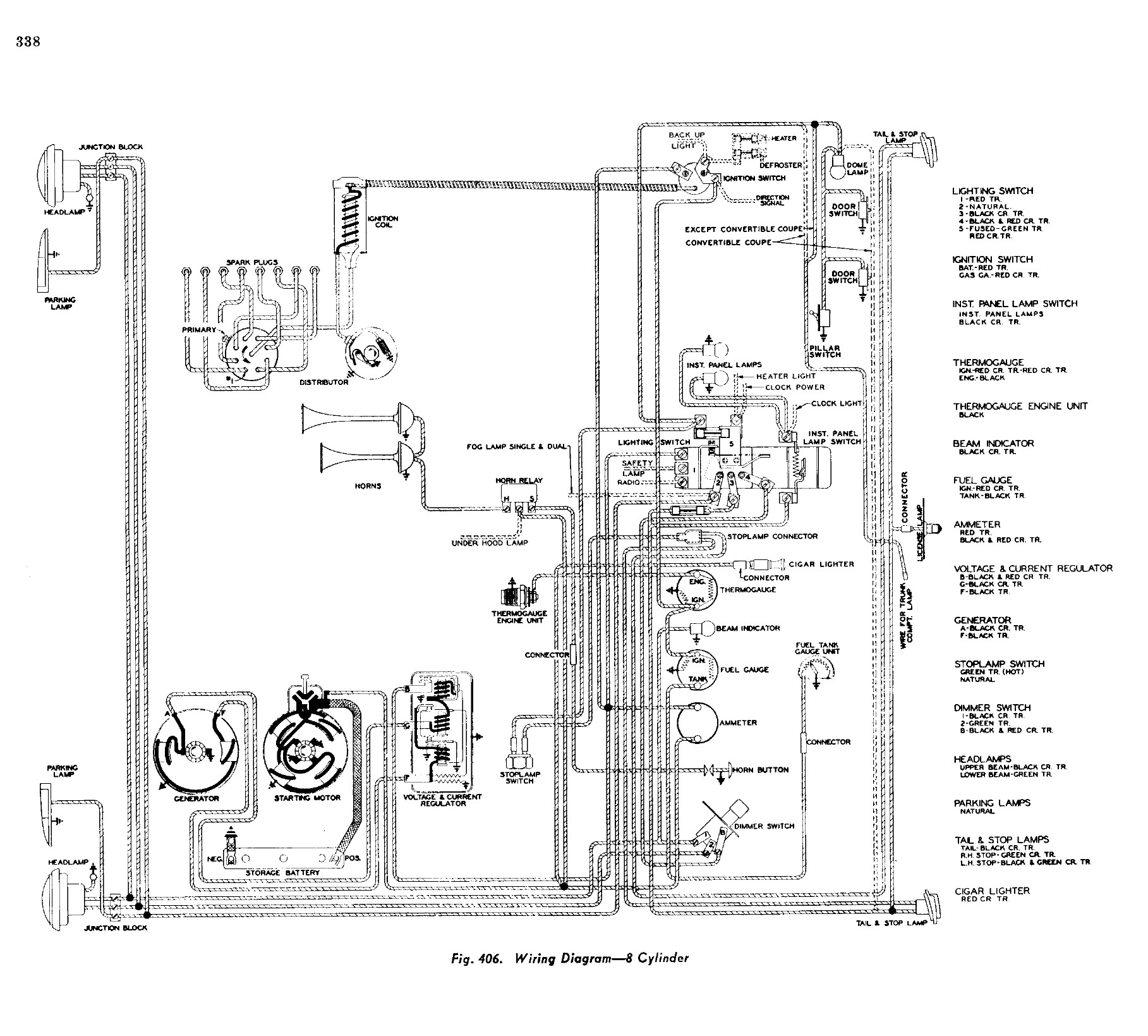 1941 Pontiac Shop Manual- Electrical Page 48 of 50