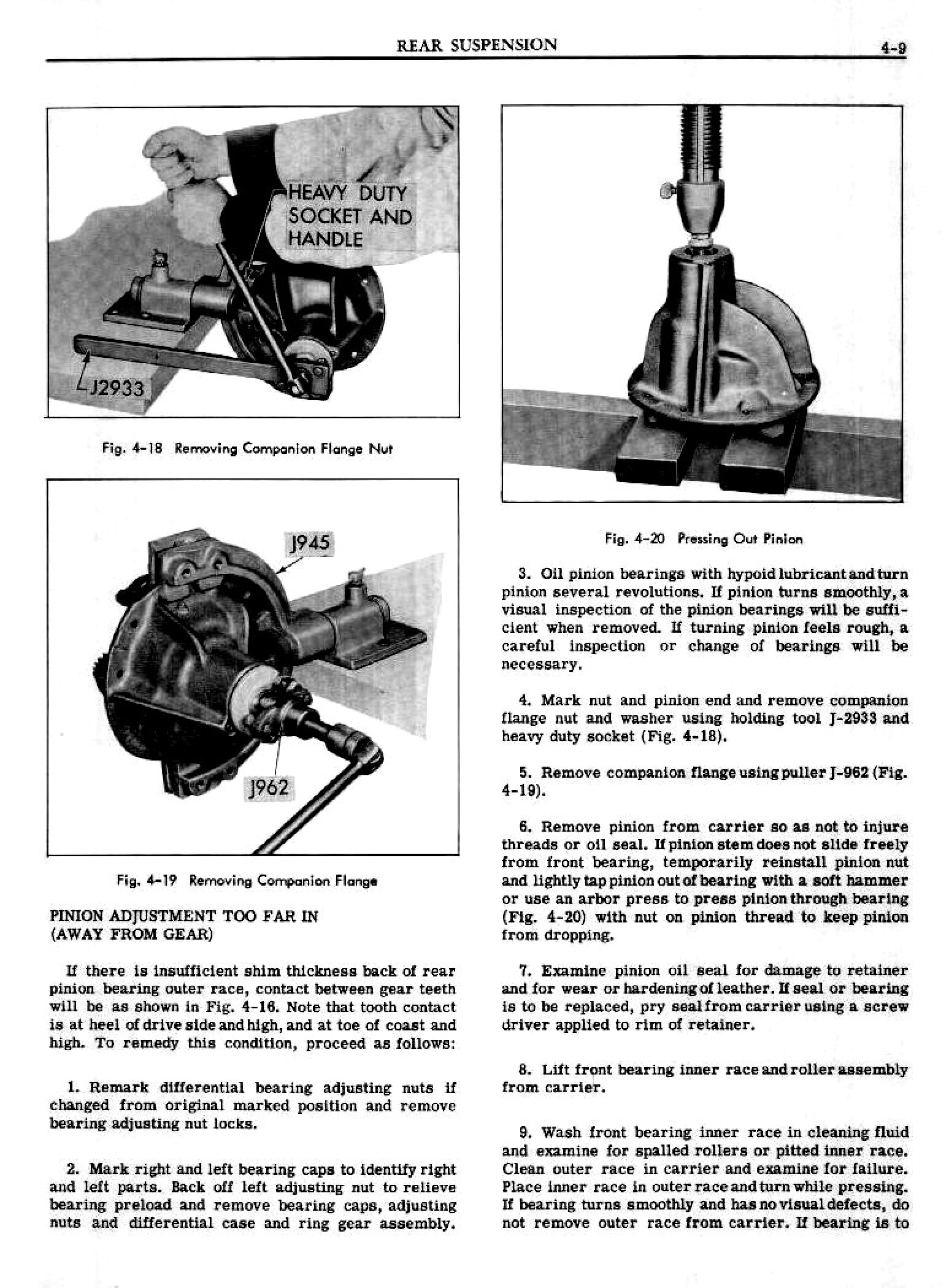 1949 Pontiac Shop Manual- Rear End Suspension Page 9 of 28