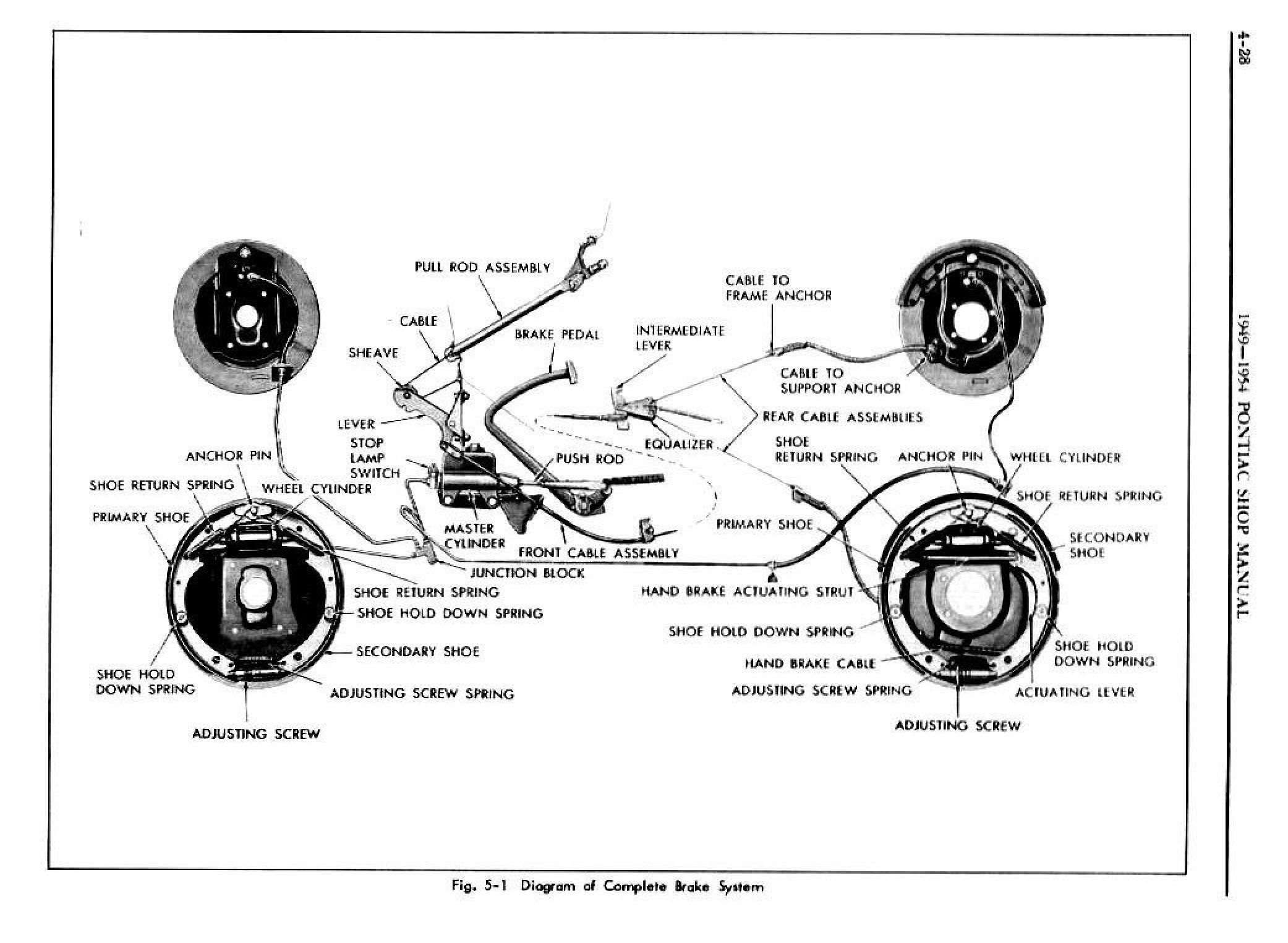 1949 Pontiac Shop Manual- Rear End Suspension Page 28 of 28