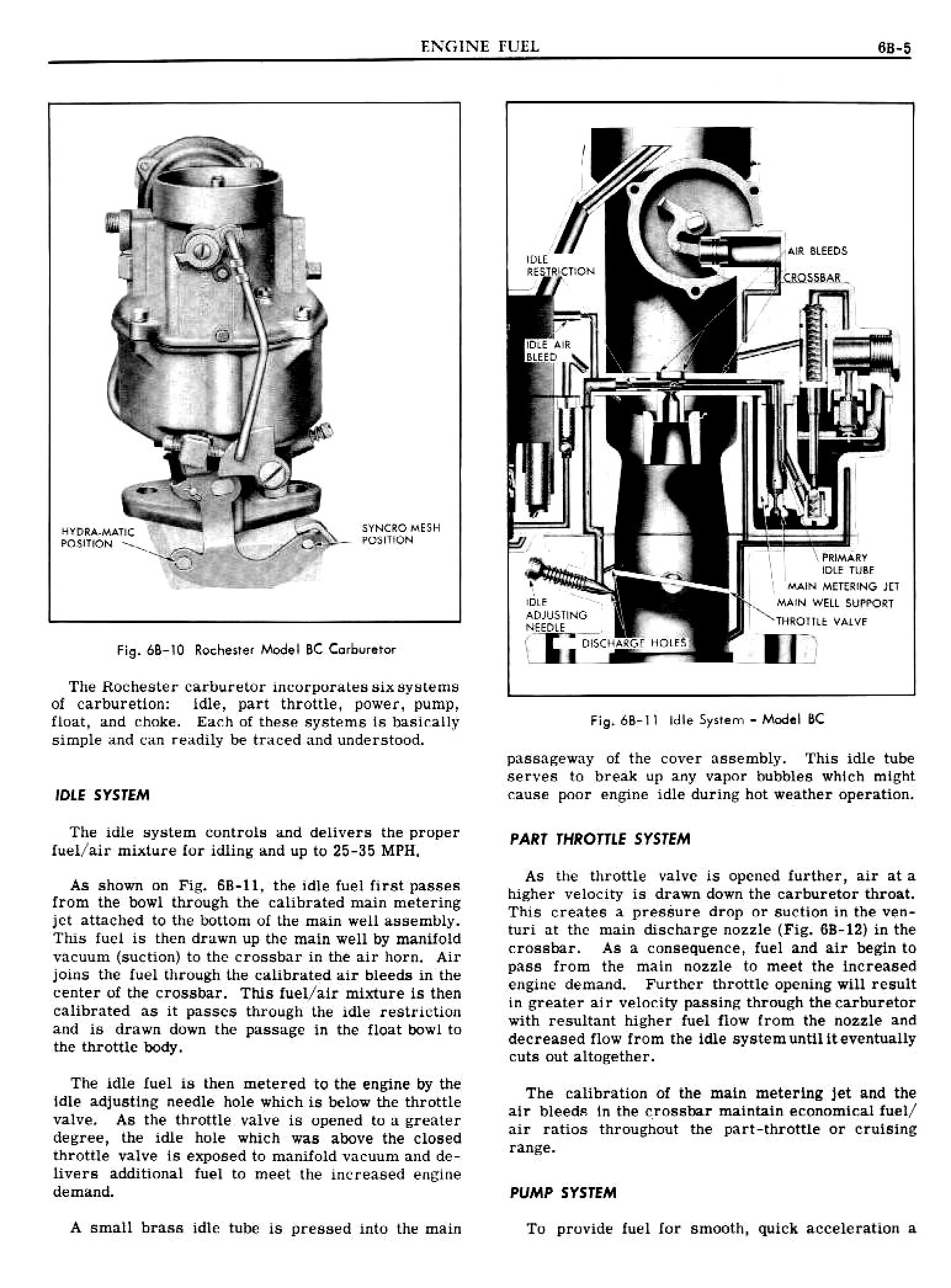 1949 Pontiac Shop Manual- Engine Fuel Page 5 of 42