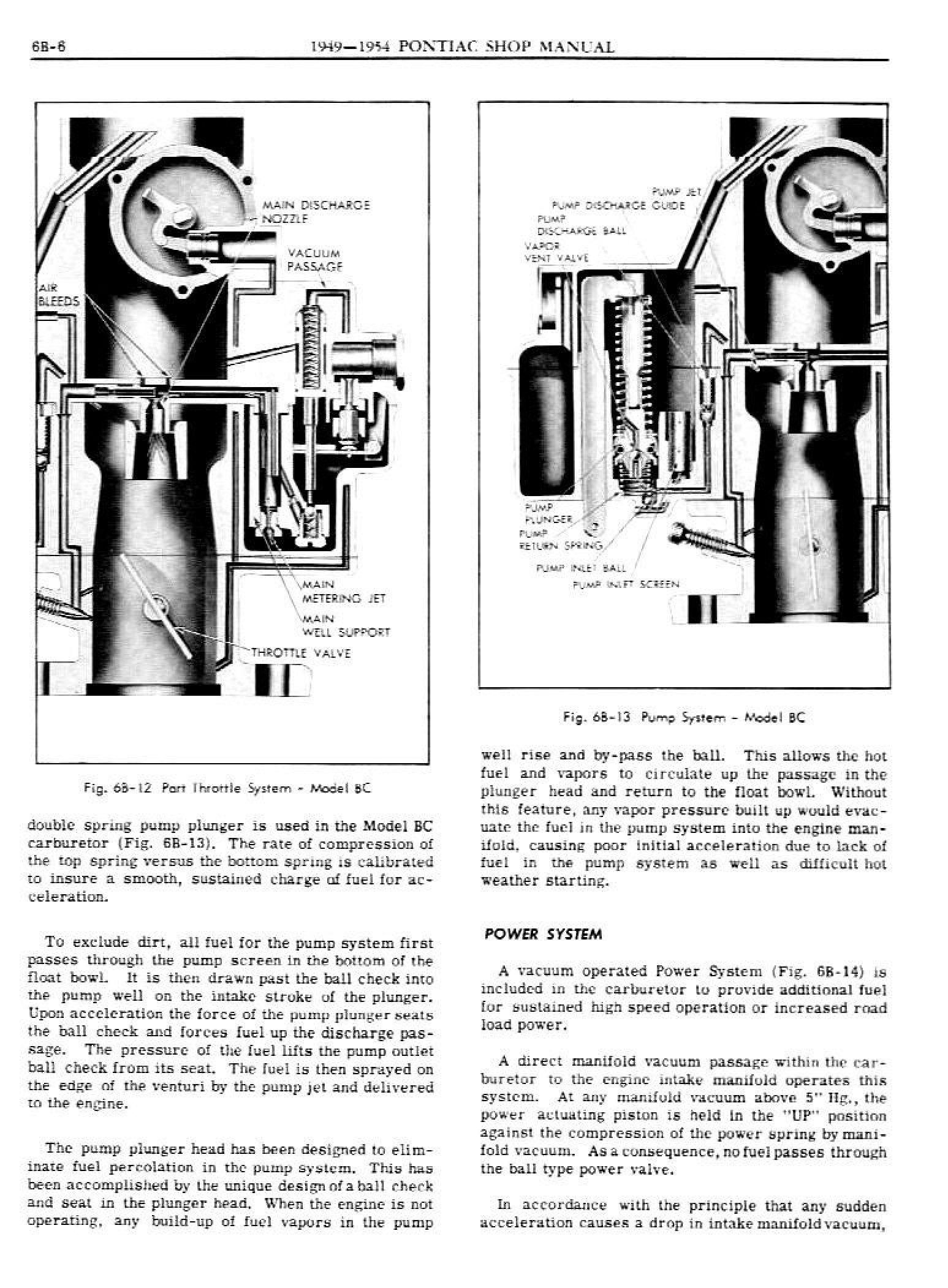 1949 Pontiac Shop Manual- Engine Fuel Page 6 of 42
