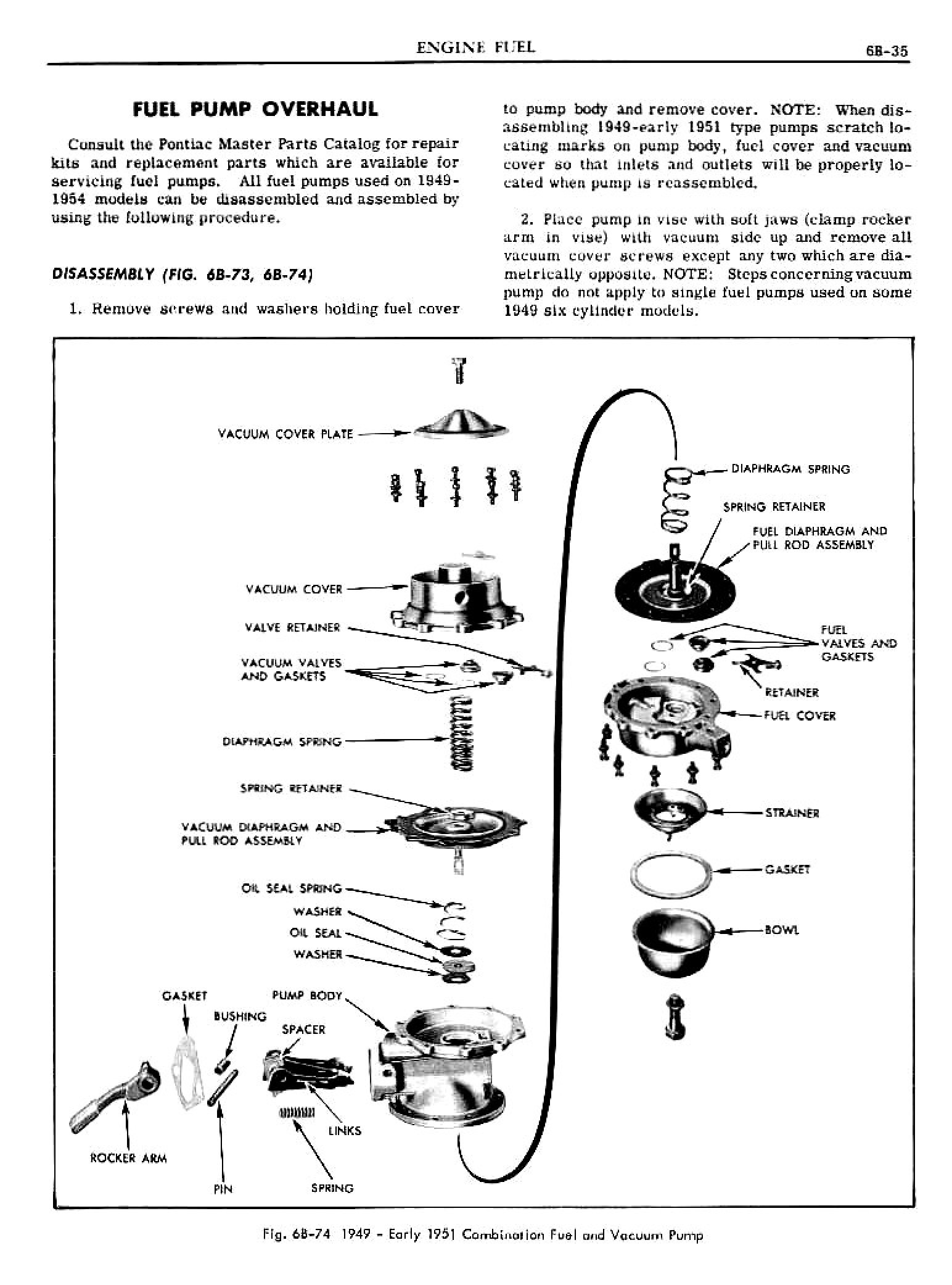 1949 Pontiac Shop Manual- Engine Fuel Page 35 of 42