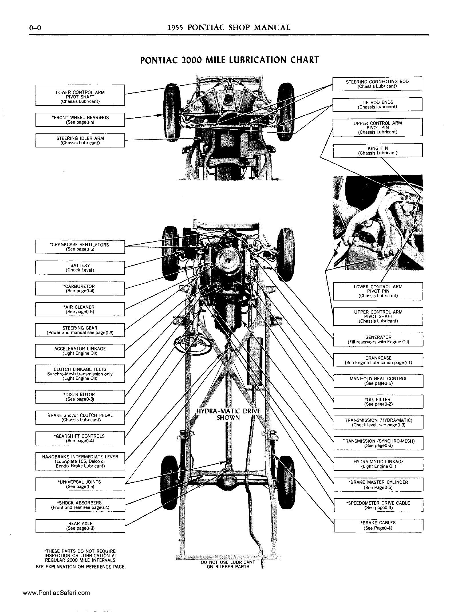 1955 Pontiac Shop Manual- Lubrication Page 1 of 8