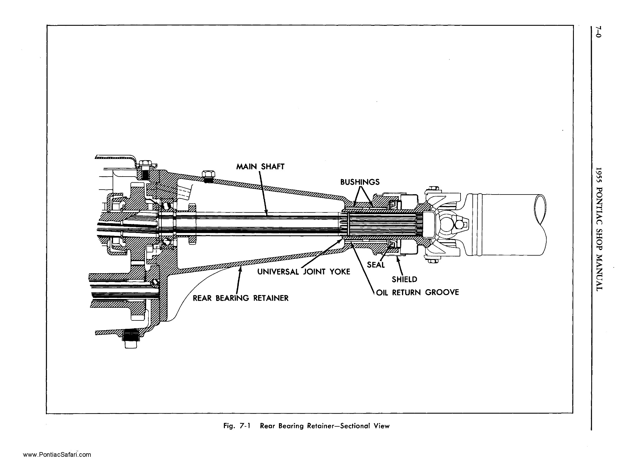 1955 Pontiac Shop Manual- Transmission and Gearshift